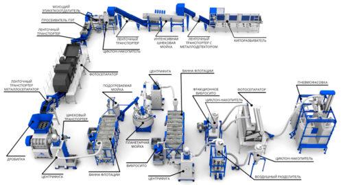 Совместный проект по переработке пластика